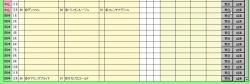 プレミアムホースパーフェクト最終レースの指数1〜3位