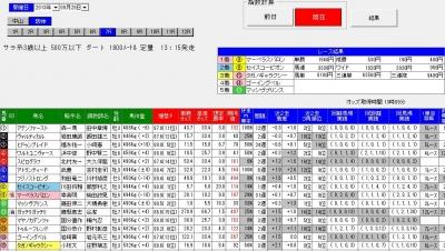 9/28阪神7R単撃ロボの画面