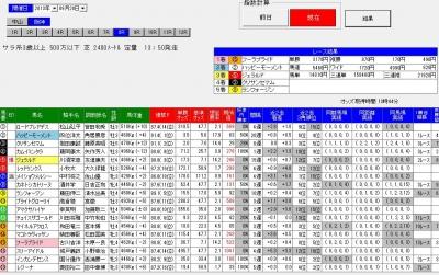 9/28阪神8Rの分析画面