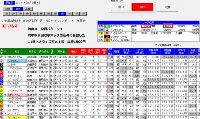 10/27東京9R単撃ロボ分析画面〜特典Bパターン1