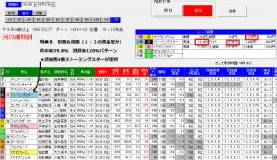 10/27東京12R単撃ロボ分析画面・特典B単複パターン