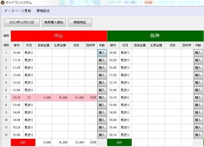 12/21デッドワンシステム自動投資【1点1000円均等の結果】
