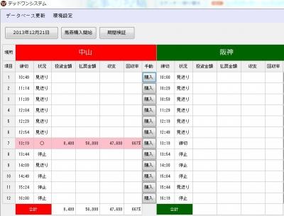12/21デッドワンシステム【1点1000円開始の追い上げ投資の結果】