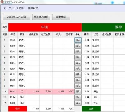 デッドワンシステム12/23追い上げ自動投票の結果画面