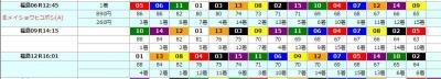 砂鬼ロボ4月25日■福島6R予想画面