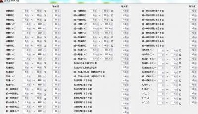 オッズ分析ソフトMONSTER8カスタマイズ画面