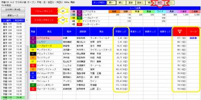 プレミアムホース6前日の分析画面【11/14京都11R】