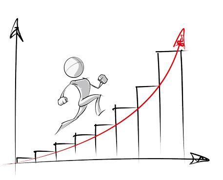 池やん能力表マニュアル投資戦略の収益予測図
