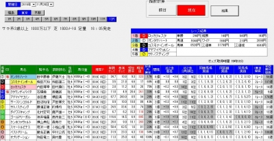 11月20東京12R直前分析画面