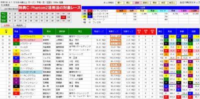 0326高松宮記念Phantom2活用法レースの分析画面