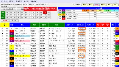 Phantom2福島11R分析画面