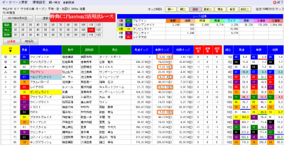競馬商材ダイヤモンドオッズ特典C皐月賞単勝的中画面