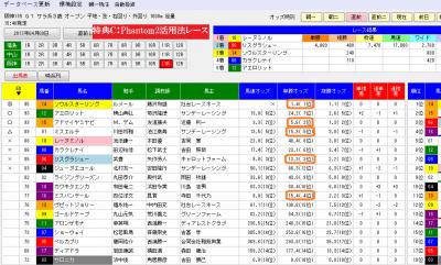 Phantom2競馬特典C桜花賞分析画面