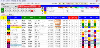 0527京都11RのPhantom2分析画面