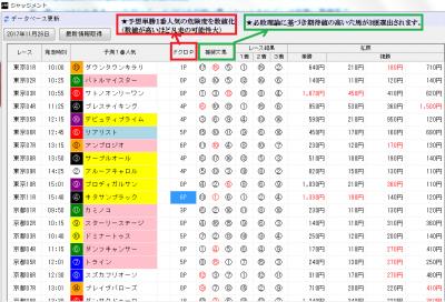 1番人気判定ソフト「ジャッジメント」2017年11月26日操作画面
