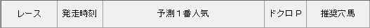 競馬ソフト・ジャッジメント画面構成