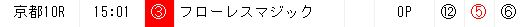 ジャッジメント11月19日の京都10R推奨5番が3着