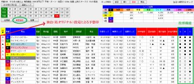 1月21日の京都10R単撃ロボ4画面(独自印)
