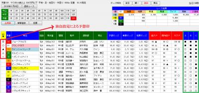 1月20日の京都12R単撃ロボ4独自印の画面