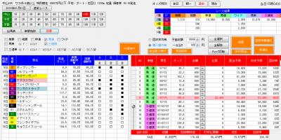 1月21日の中山10R投票画面
