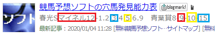 4/28人気ブログランキング公開画面