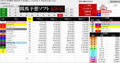 競馬ソフト0708中京10Rの選出画面