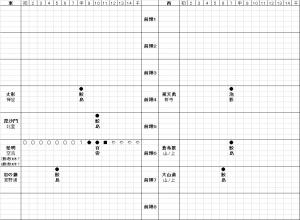 鮫島星取表01〜08