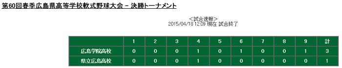 高校 野球 速報 広島 県
