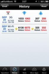 iPhone4:スピードテスト