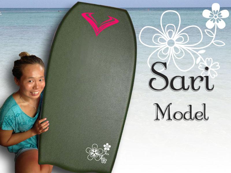 SARIモデル