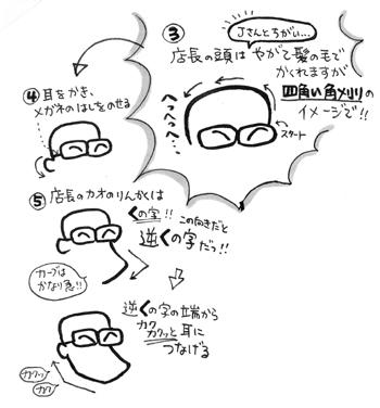 清水店長1