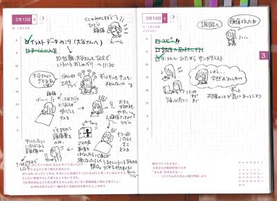 ほぼ日手帳で振り返るわたくし的生活09 東京イラストjournal