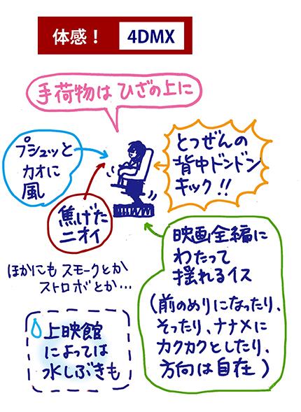 mx4D感想4.jpg