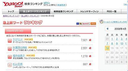 Yahoo!Japan検索急上昇ランキング