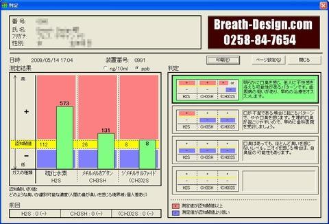 ほんだ式口臭治療 オーラルクロマによる比較