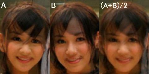 日本人 平均顔