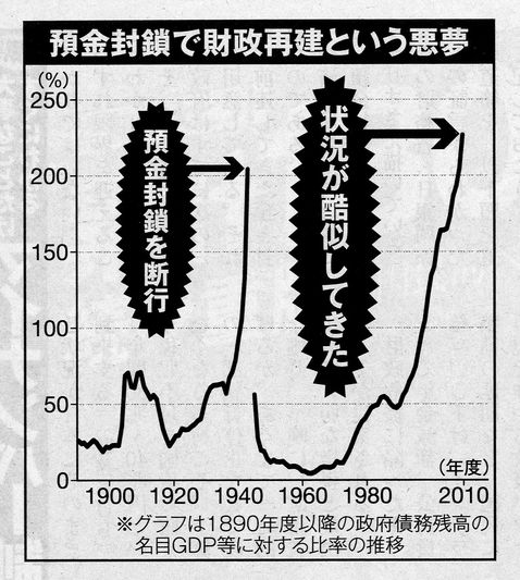 +預金封鎖で財政再建.jpg