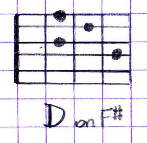 D ダイアグラム