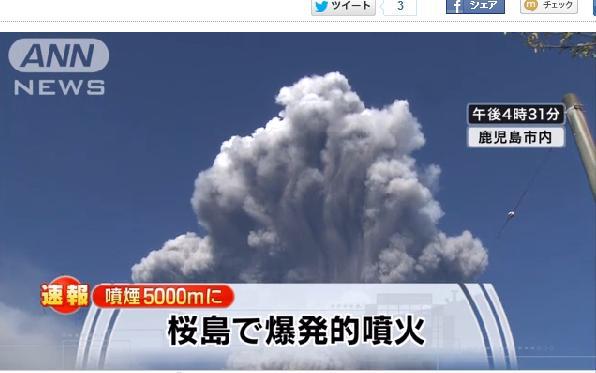 桜島の噴火に龍神