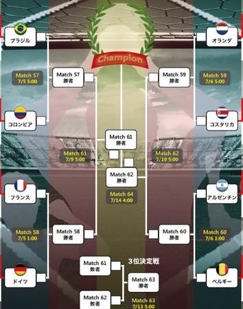 FIFA ワールドカップ 本日でベスト8