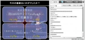 ニコ生東京交響楽団ローマ三部作アンケート