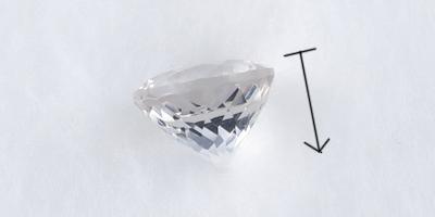 ハーキマーダイヤモンドをリングに加工