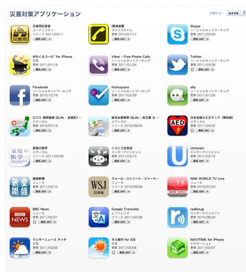 災害対策アプリ