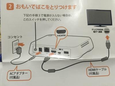 HDMI必須!