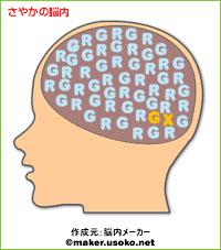さやかの脳内。