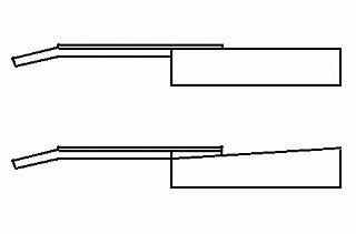 レイズドフィンガーボードスタイル