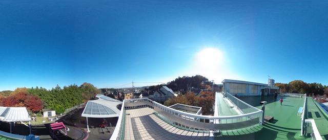 リコーシータ 太陽位置