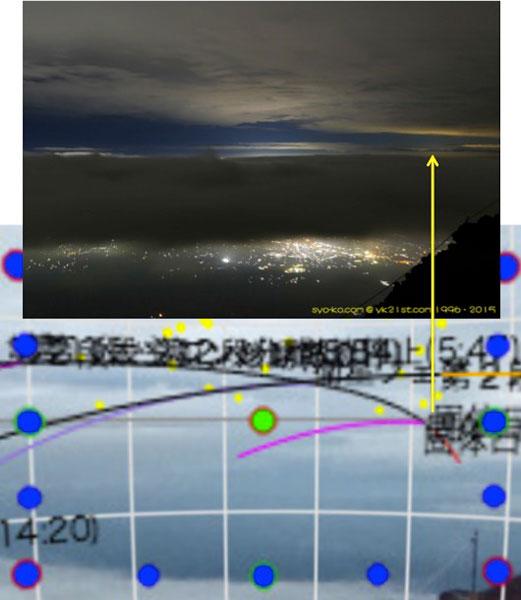富士山から H-IIB F5