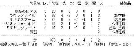 心眼・業物・斬れ味レベル+1・根性・防御力ー20