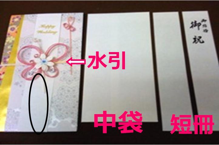【ご祝儀マナー】中袋の書き方・お札の入れ方